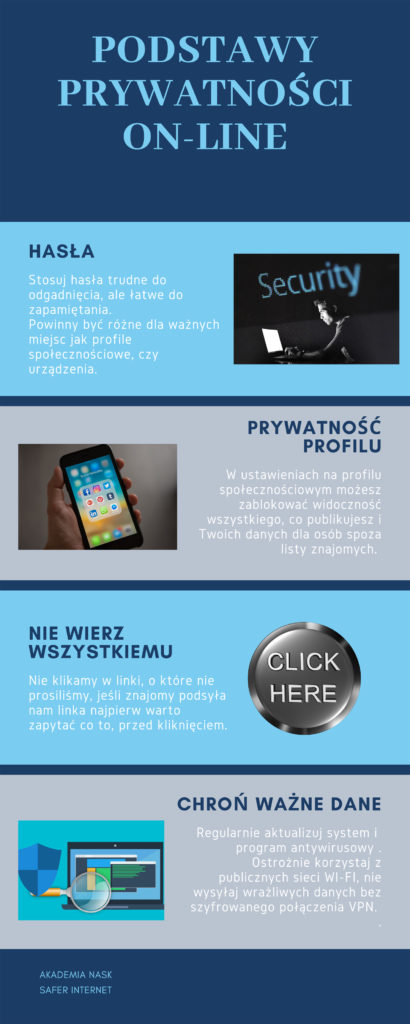 Podstawy prywatności on-line
